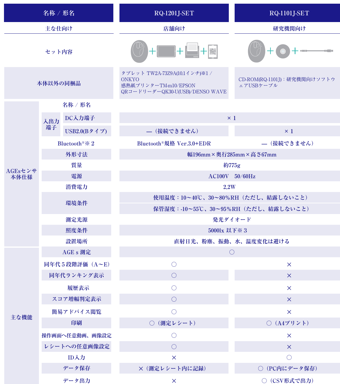 を て し システム ダイアログ 印刷 使用 Webアプリケーションでプレビュー表示せずにレポートを印刷する方法は?【※サンプル有り】